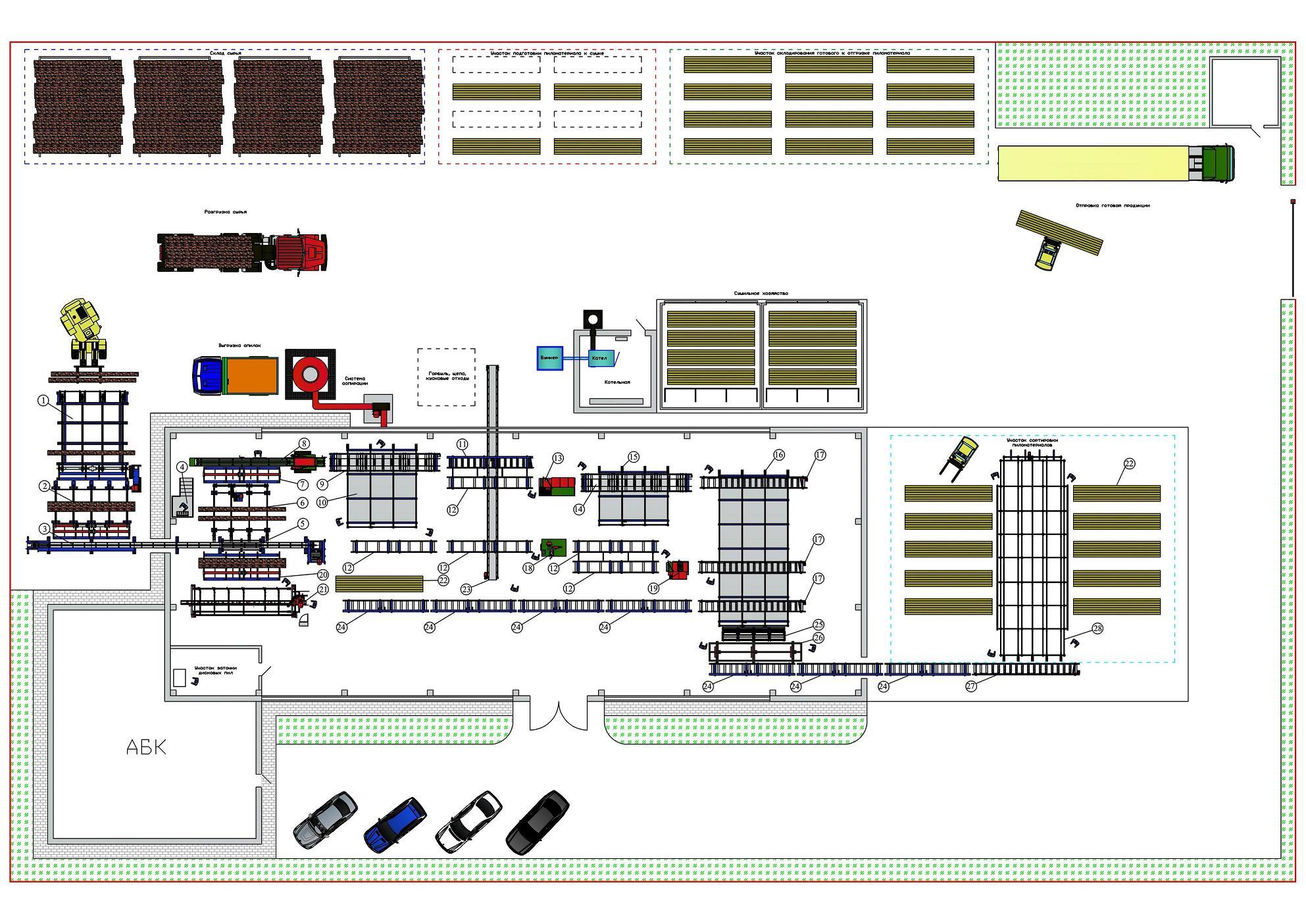 Схема лесопильного комплекса
