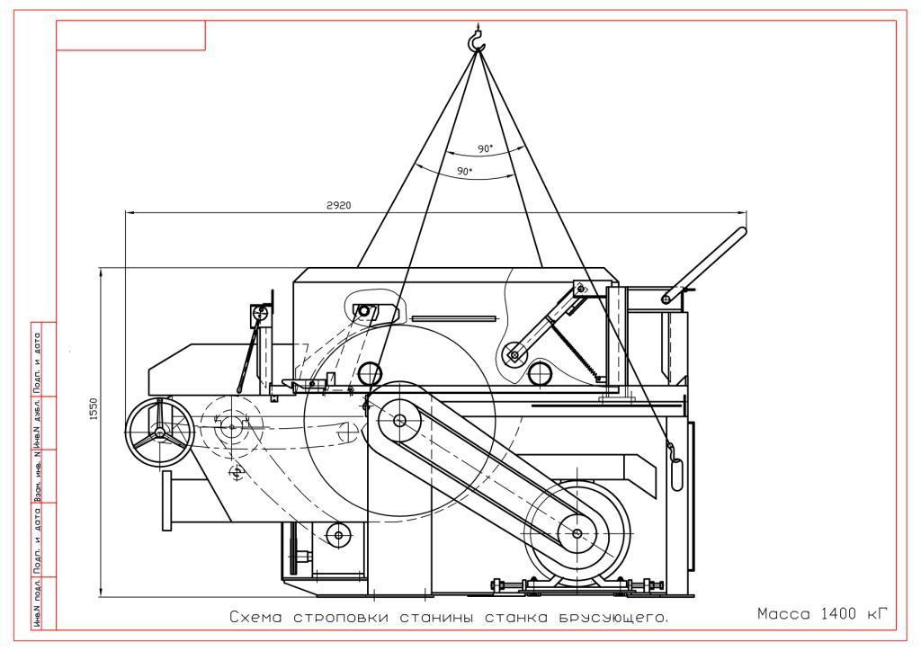Схема строповки станка